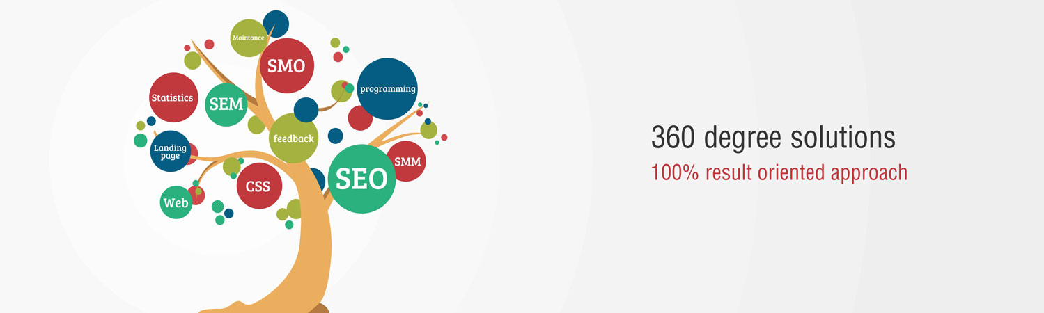 Web Design, SEO, SMO, SEM Company in Pune, India - Rivalogic Technologies